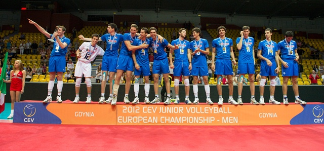 azzurrini-europei-volley-maschili