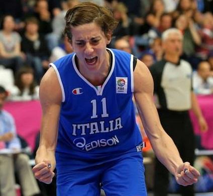 basket femminile raffaella masciadri